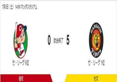 矢野監督の心意気にチームが応えた試合